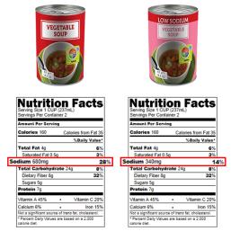 Nutrition_comparison